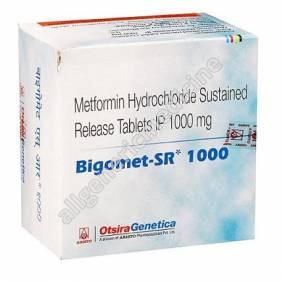Substitute for Bigomet 250 mg